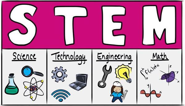 STEM signification