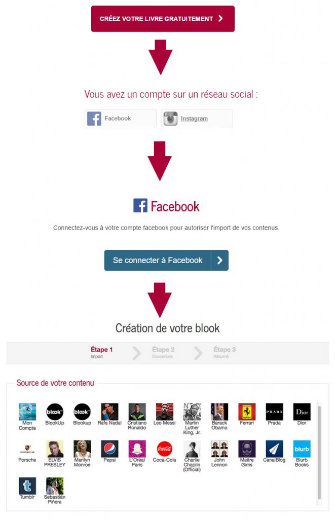 Comment importer mon profil et mes pages Facebook